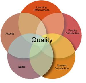 circles_quality_red_450_2a_v2_web