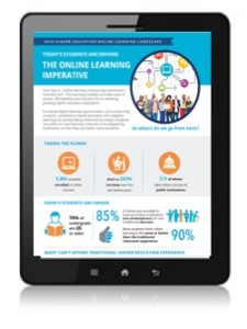 2016 online learning imperative